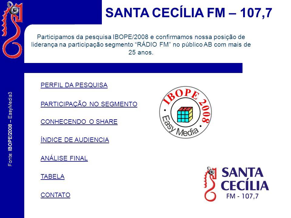 SANTA CECÍLIA FM – 107,7