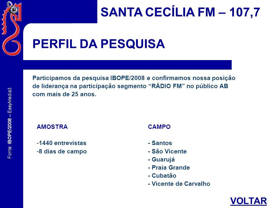 SANTA CECÍLIA FM – 107,7 PERFIL DA PESQUISA VOLTAR
