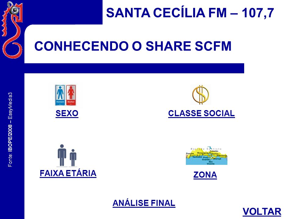 CONHECENDO O SHARE SCFM