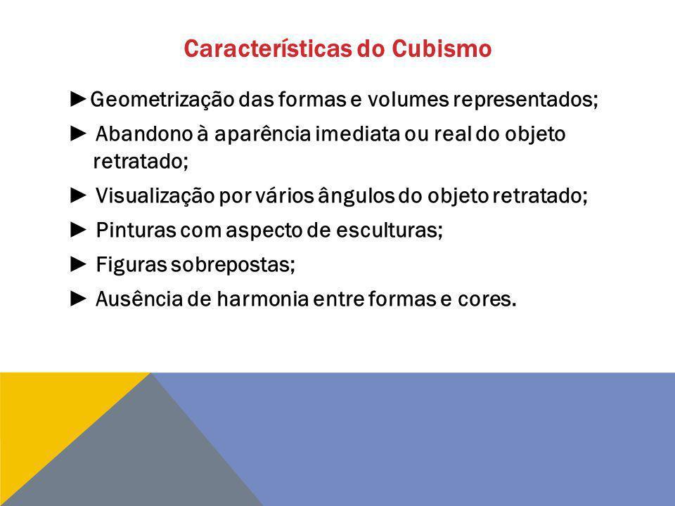 Características do Cubismo