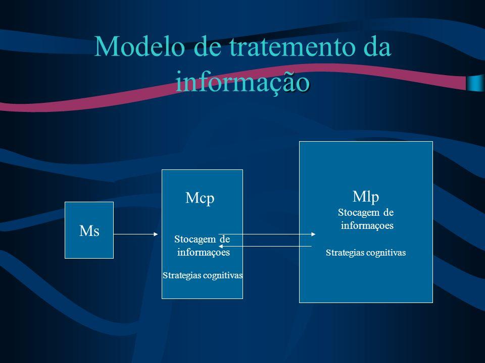 Modelo de tratemento da informação