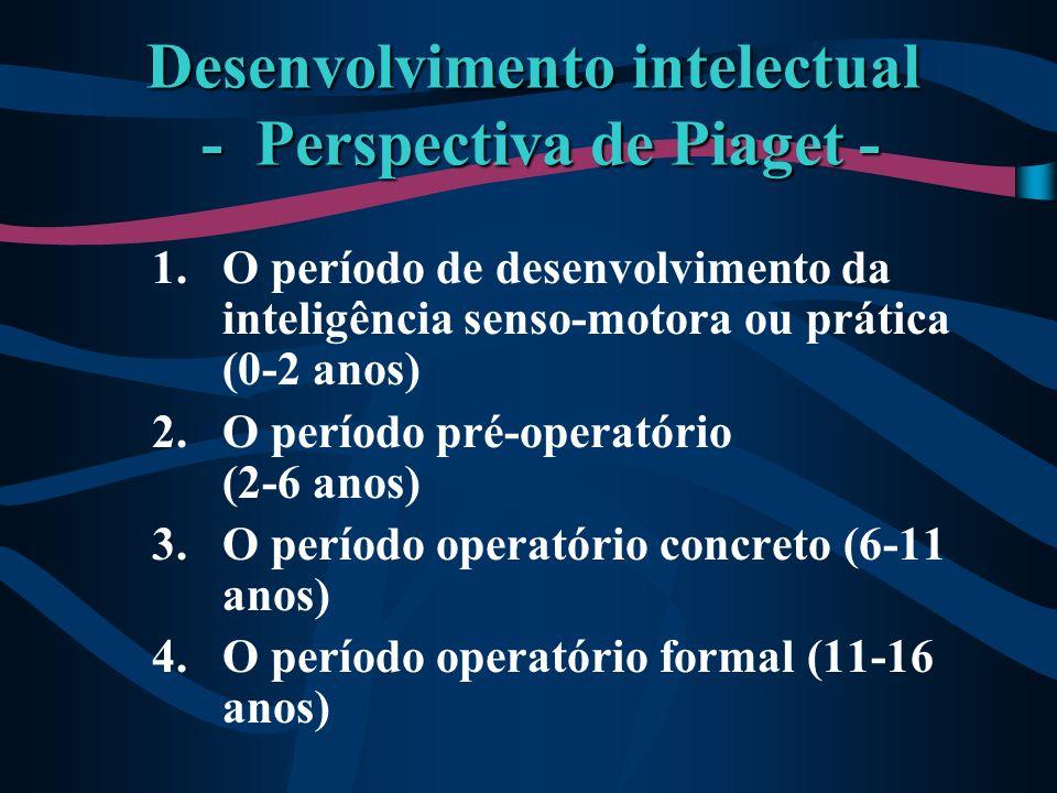 Desenvolvimento intelectual - Perspectiva de Piaget -