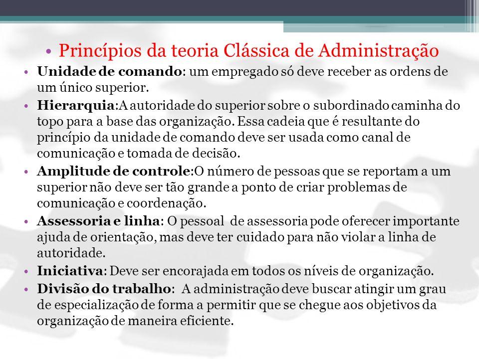 Princípios da teoria Clássica de Administração