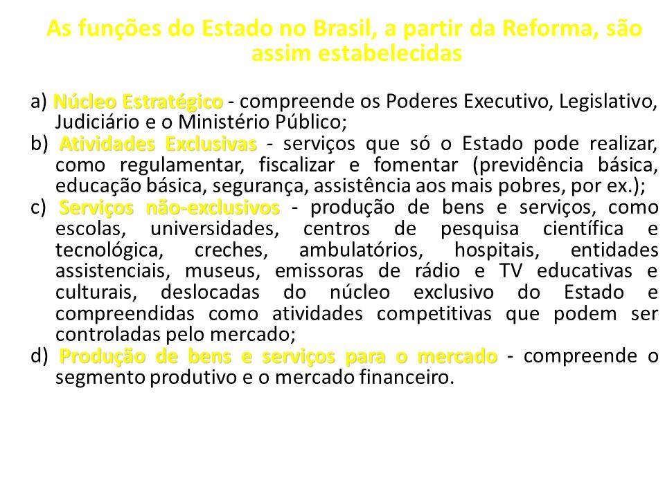 As funções do Estado no Brasil, a partir da Reforma, são assim estabelecidas