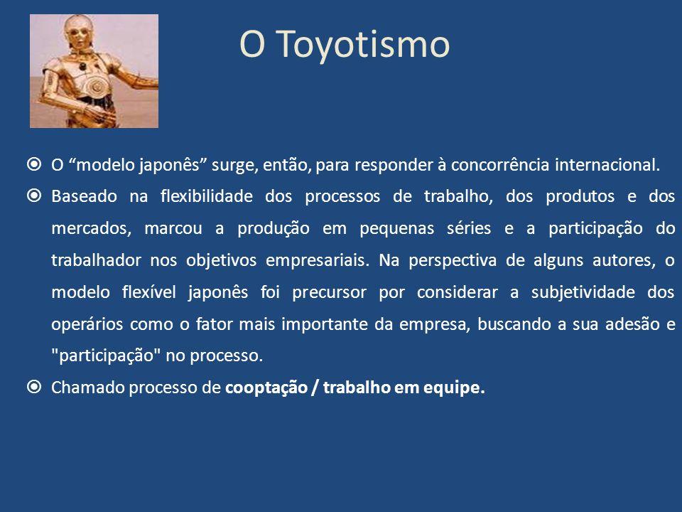 O Toyotismo O modelo japonês surge, então, para responder à concorrência internacional.