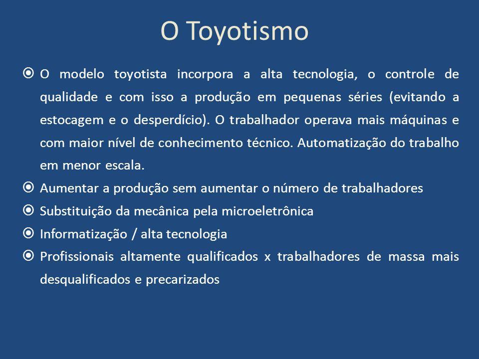 O Toyotismo