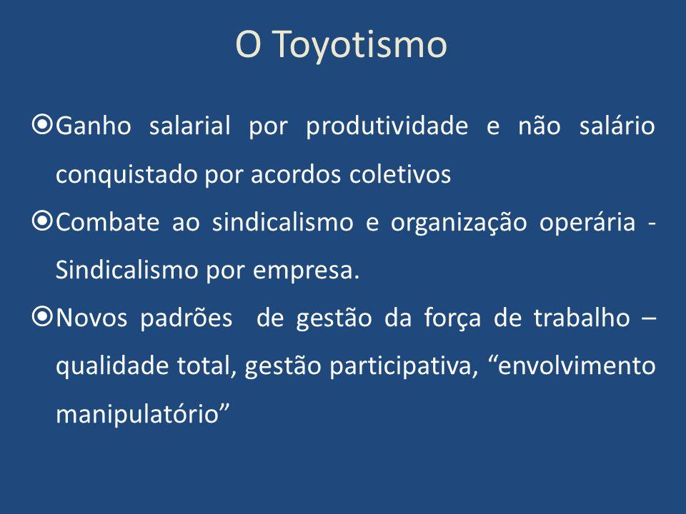 O Toyotismo Ganho salarial por produtividade e não salário conquistado por acordos coletivos.