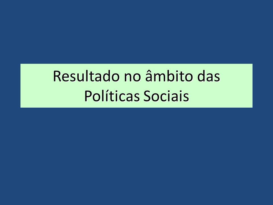 Resultado no âmbito das Políticas Sociais
