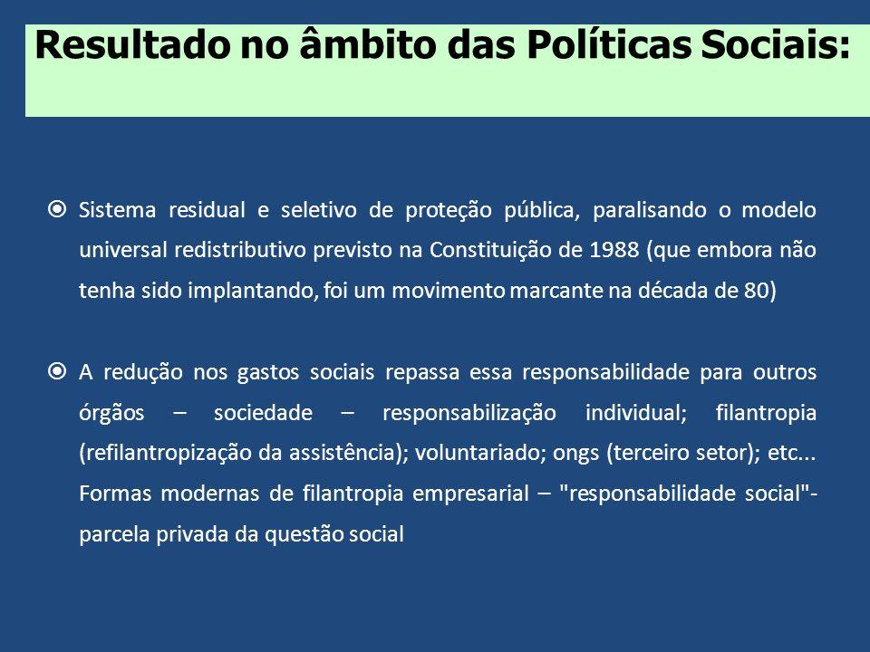 Resultado no âmbito das Políticas Sociais: