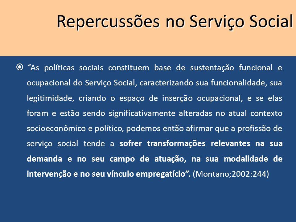 Repercussões no Serviço Social