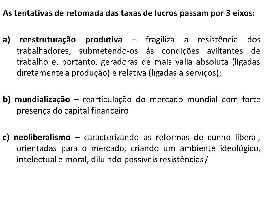 As tentativas de retomada das taxas de lucros passam por 3 eixos: