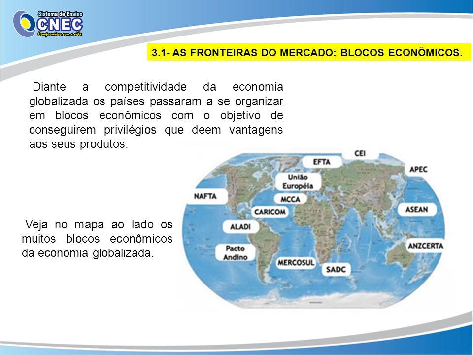 3.1- AS FRONTEIRAS DO MERCADO: BLOCOS ECONÔMICOS.