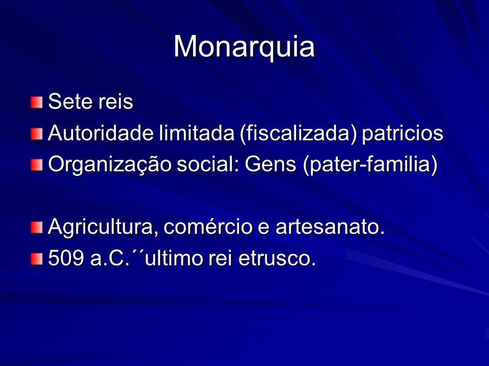 Monarquia Sete reis Autoridade limitada (fiscalizada) patricios