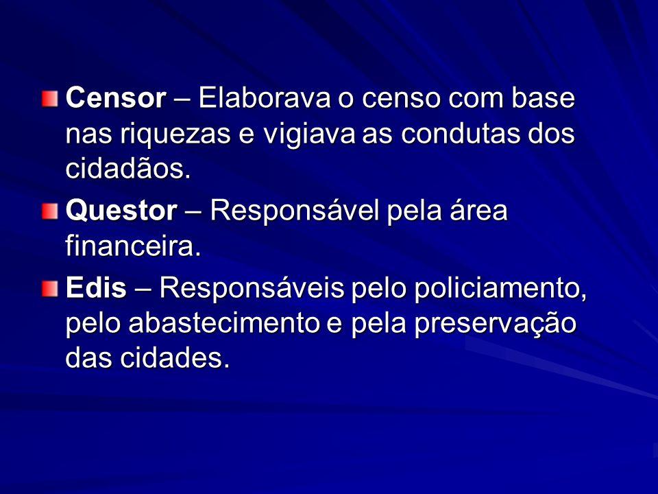 Censor – Elaborava o censo com base nas riquezas e vigiava as condutas dos cidadãos.