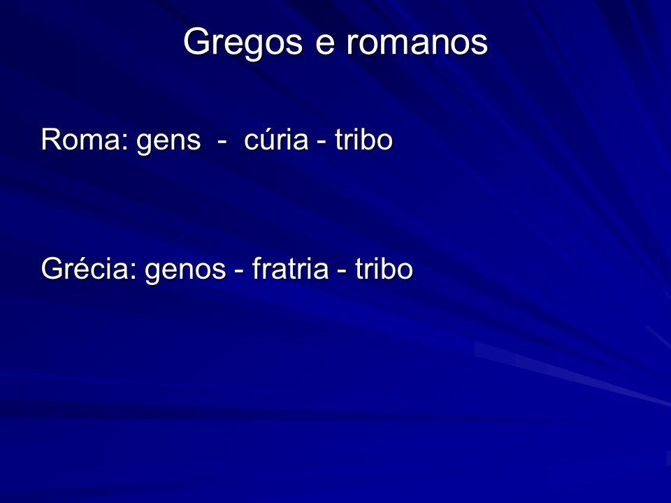 Gregos e romanos Roma: gens - cúria - tribo