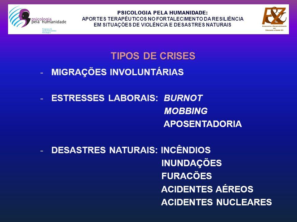 Tipos de crises Migrações involuntárias Estresses laborais: burnot