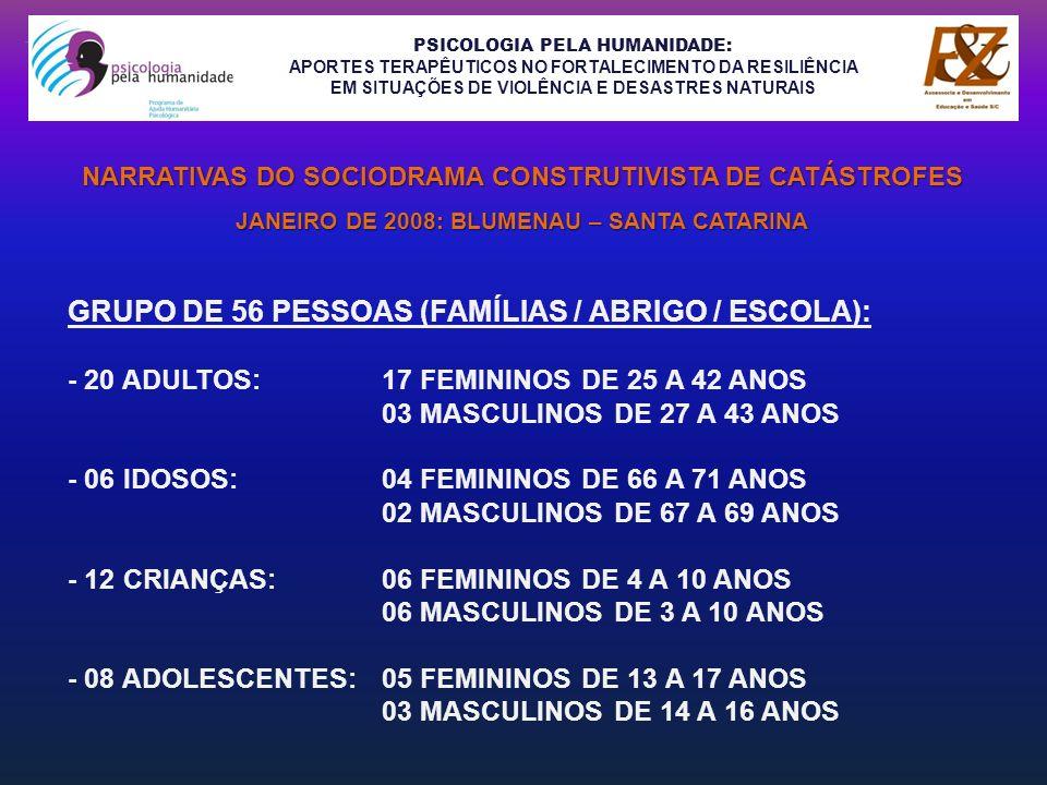 Grupo de 56 pessoas (Famílias / abrigo / escola):