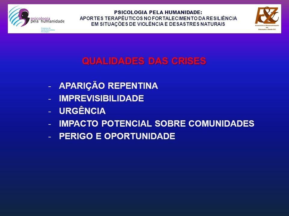 Qualidades das crises APARIÇÃO REPENTINA IMPREVISIBILIDADE URGÊNCIA
