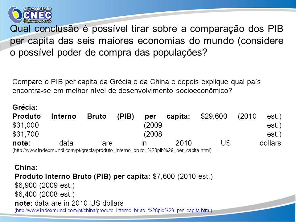 Qual conclusão é possível tirar sobre a comparação dos PIB per capita das seis maiores economias do mundo (considere o possível poder de compra das populações