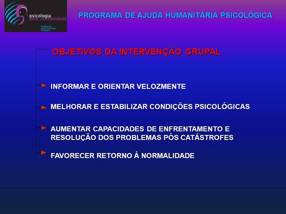 OBJETIVOS DA INTERVENÇÃO GRUPAL