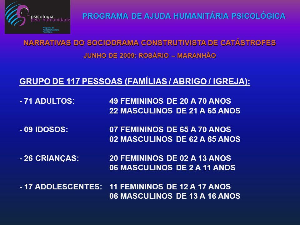Grupo de 117 pessoas (Famílias / abrigo / igreja):