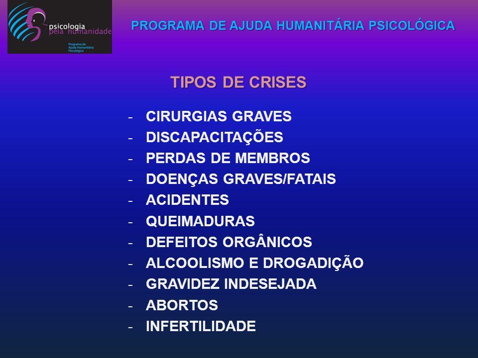 Tipos de crises CIRURGIAS GRAVES DISCAPACITAÇÕES PERDAS DE MEMBROS