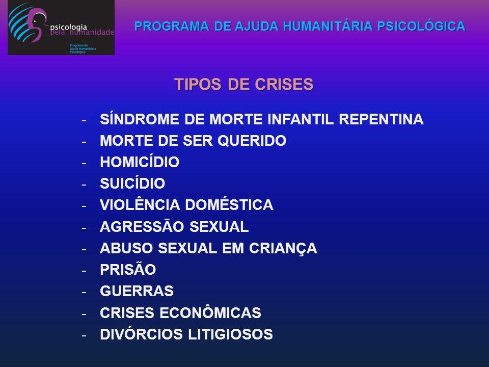 Tipos de crises SÍNDROME DE MORTE INFANTIL REPENTINA