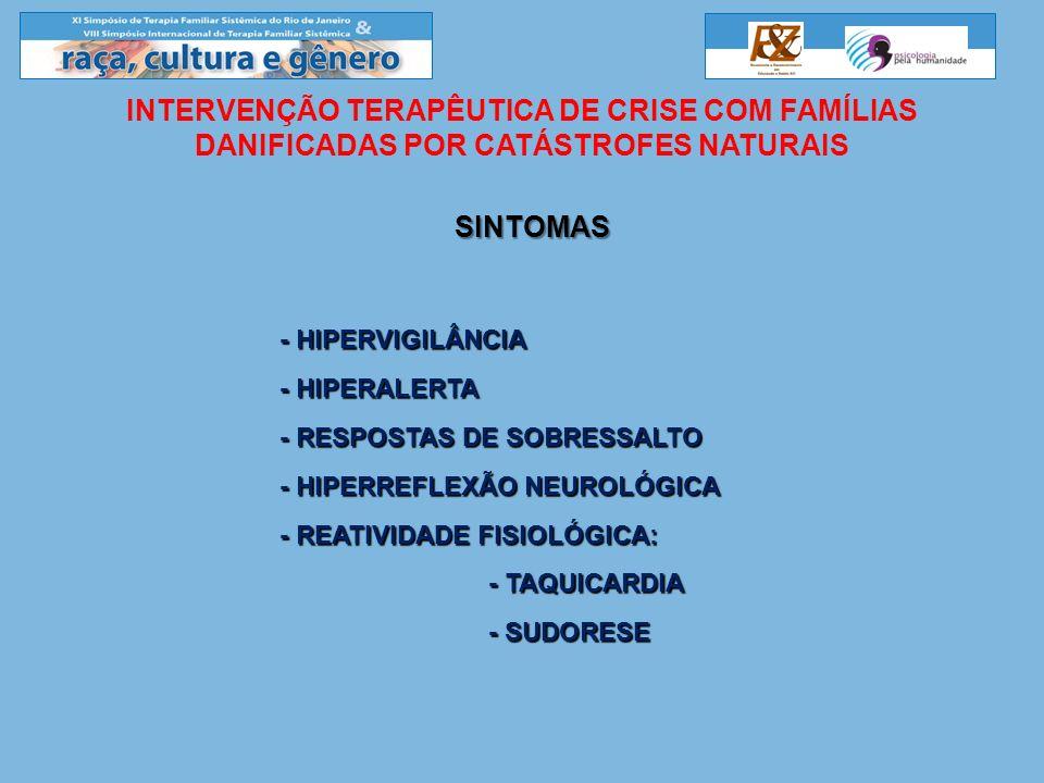 SINTOMAS - HIPERVIGILÂNCIA - HIPERALERTA - RESPOSTAS DE SOBRESSALTO