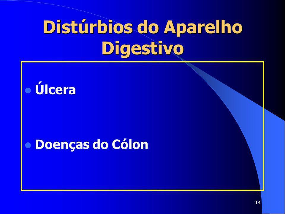 Distúrbios do Aparelho Digestivo