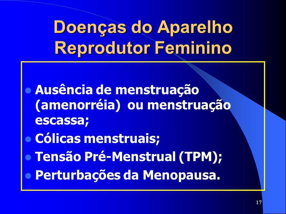 Doenças do Aparelho Reprodutor Feminino