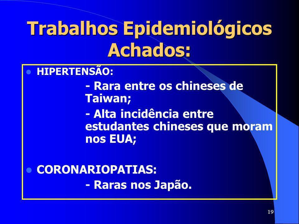 Trabalhos Epidemiológicos Achados: