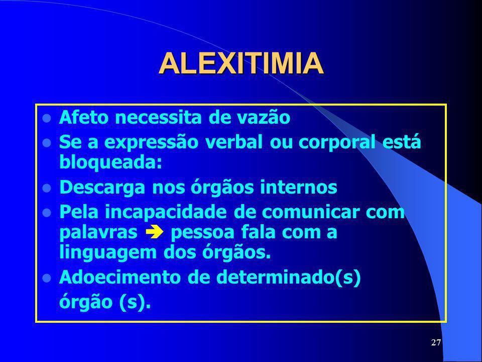 ALEXITIMIA Afeto necessita de vazão