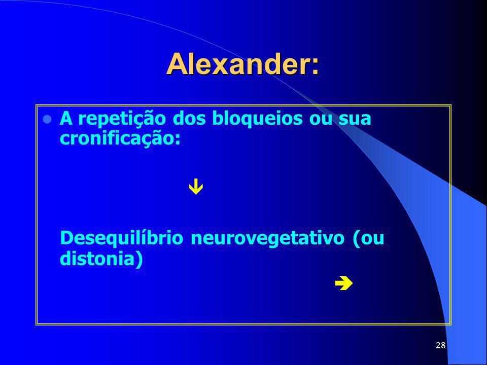 Alexander: A repetição dos bloqueios ou sua cronificação: 