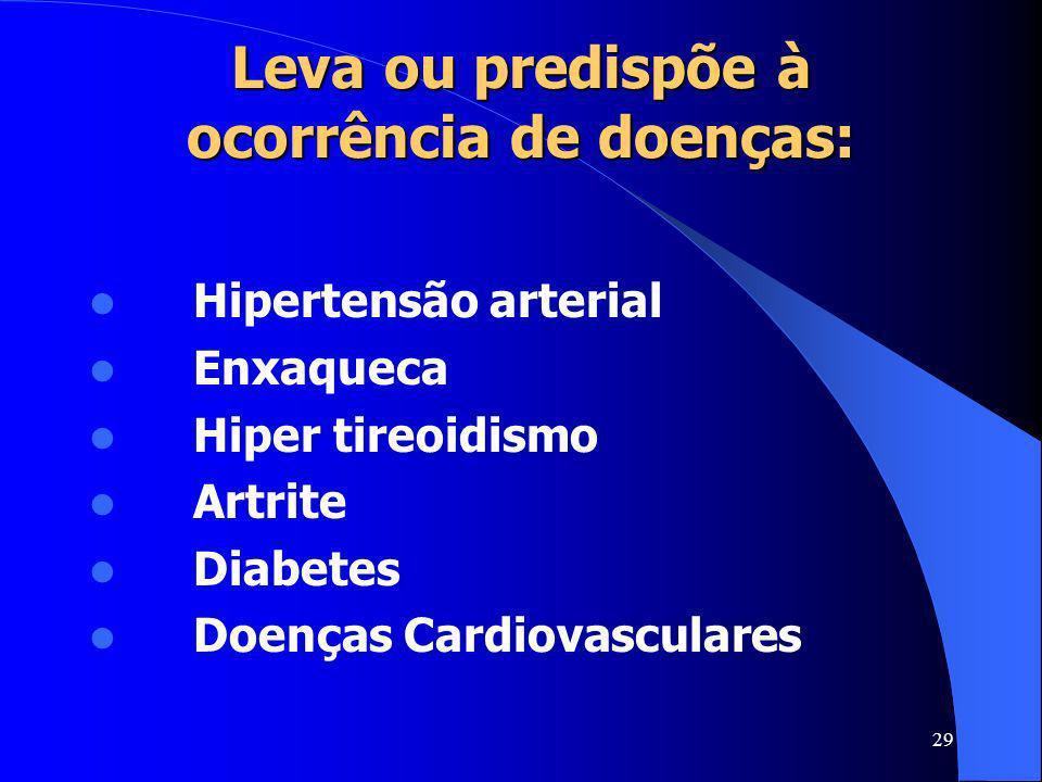 Leva ou predispõe à ocorrência de doenças: