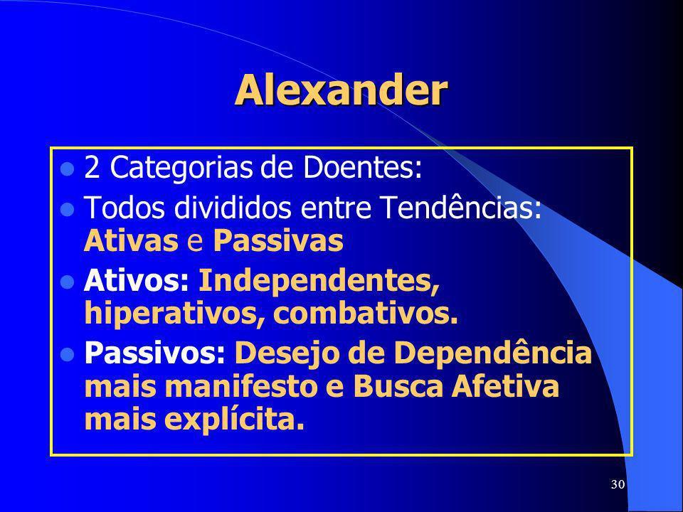 Alexander 2 Categorias de Doentes: