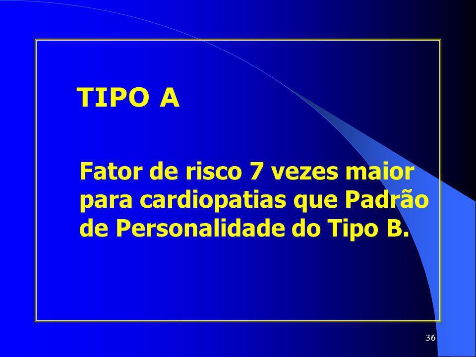 TIPO A Fator de risco 7 vezes maior para cardiopatias que Padrão de Personalidade do Tipo B.