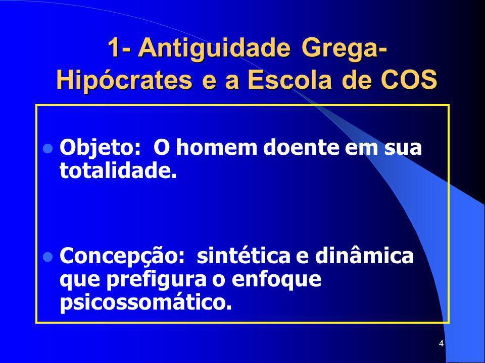 1- Antiguidade Grega- Hipócrates e a Escola de COS