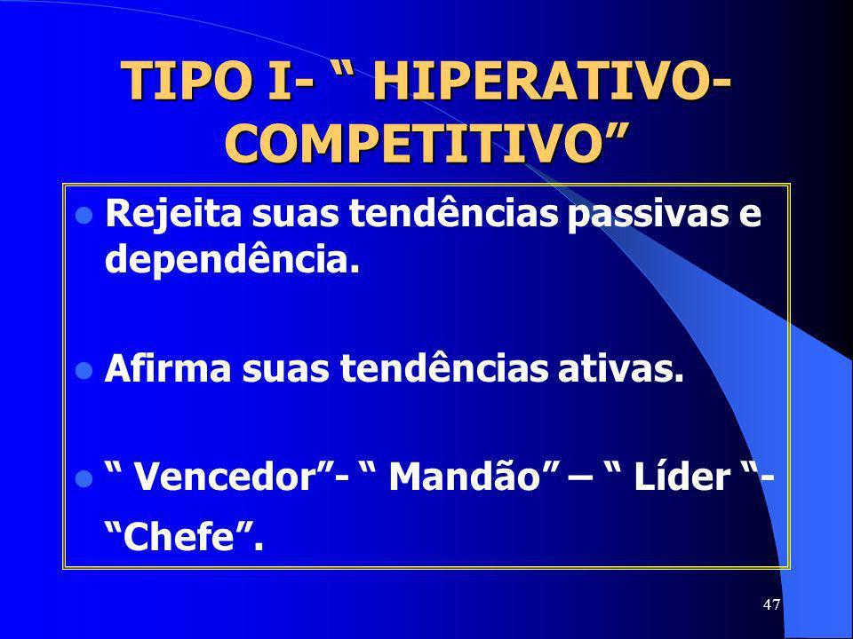 TIPO I- HIPERATIVO- COMPETITIVO