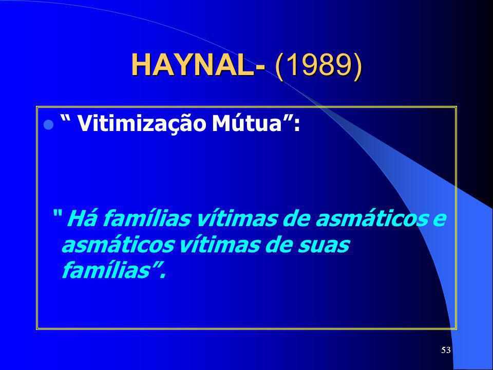 HAYNAL- (1989) Vitimização Mútua :