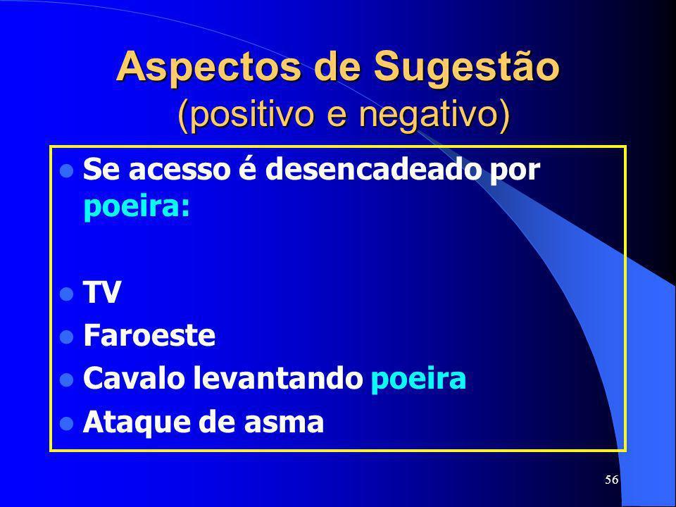 Aspectos de Sugestão (positivo e negativo)