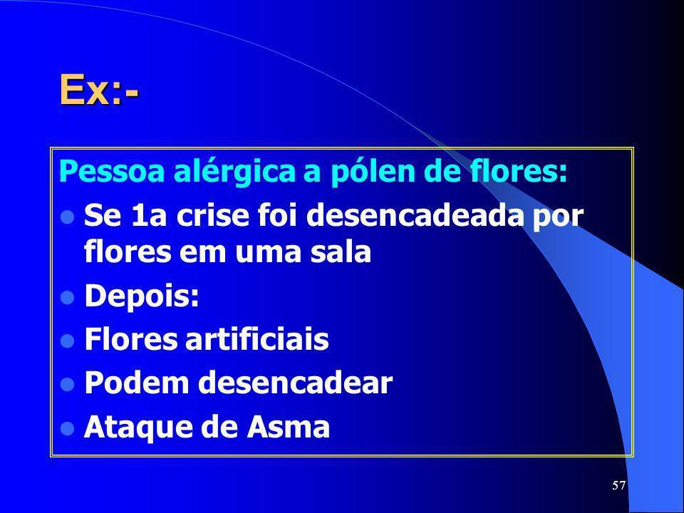 Ex:- Pessoa alérgica a pólen de flores: