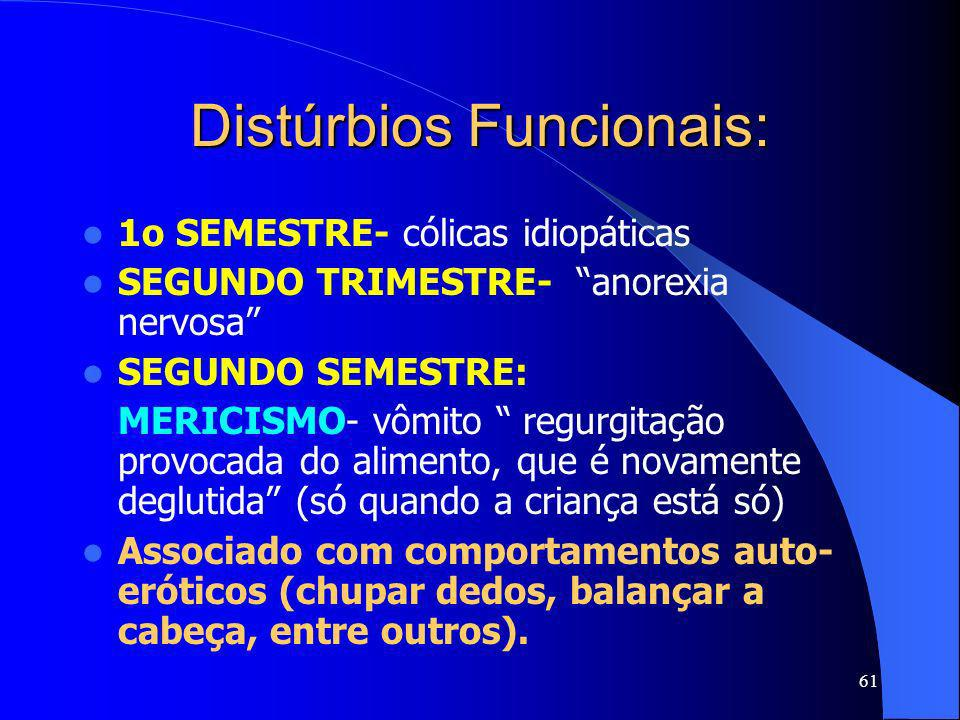 Distúrbios Funcionais:
