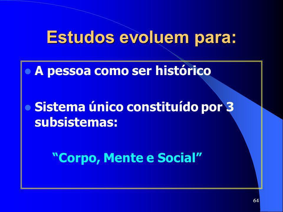 Estudos evoluem para: A pessoa como ser histórico