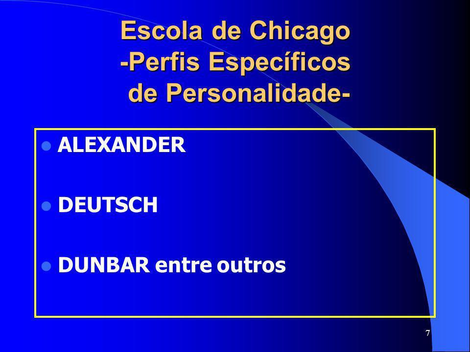 Escola de Chicago -Perfis Específicos de Personalidade-