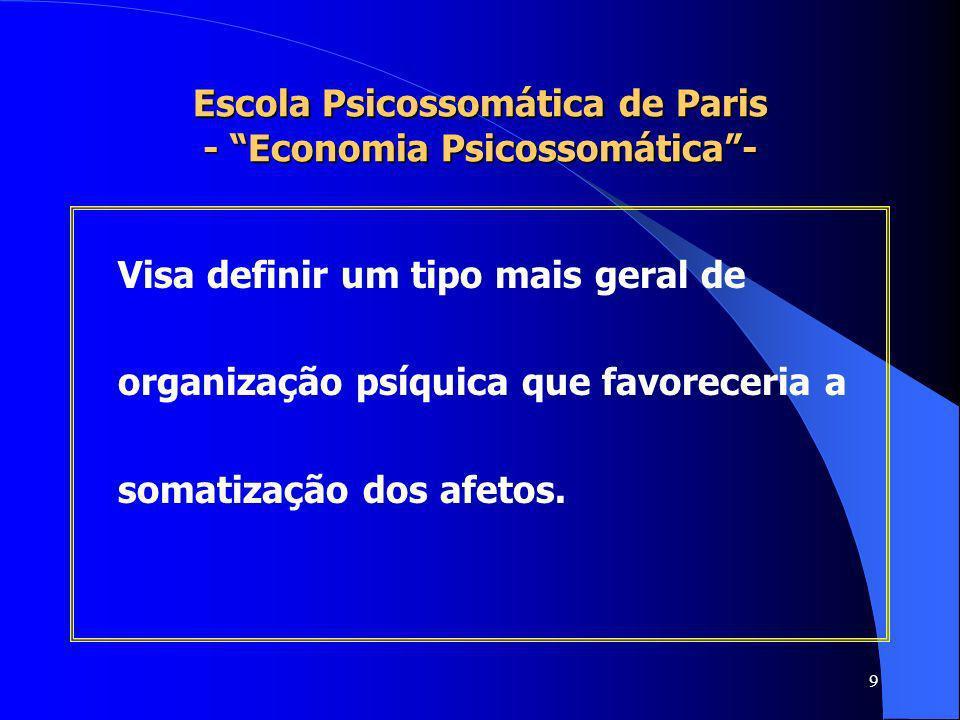 Escola Psicossomática de Paris - Economia Psicossomática -