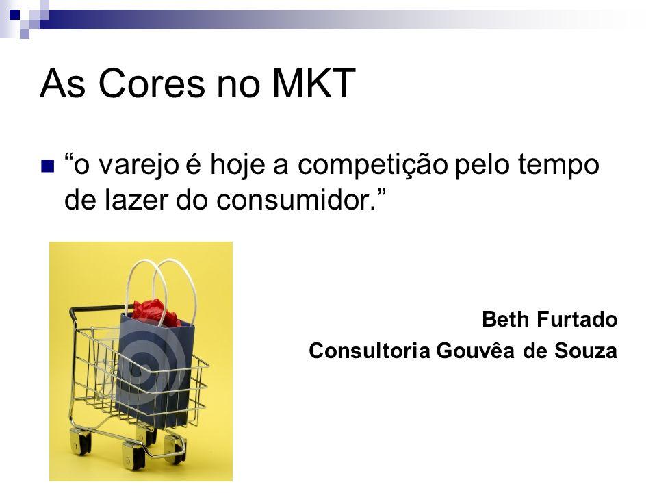 As Cores no MKT o varejo é hoje a competição pelo tempo de lazer do consumidor. Beth Furtado.