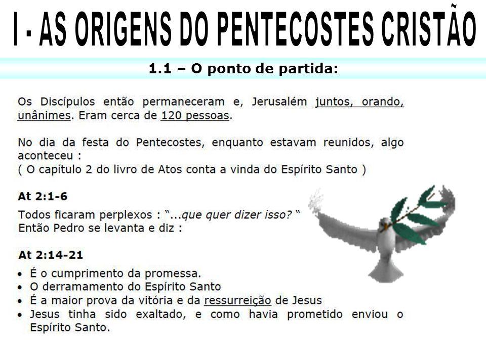 I - AS ORIGENS DO PENTECOSTES CRISTÃO
