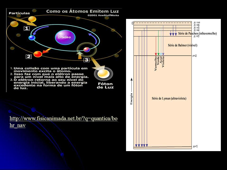 http://www.fisicanimada.net.br/ q=quantica/bohr_nav