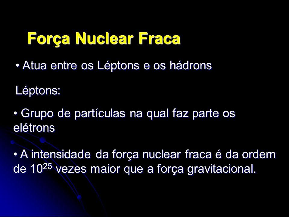 Força Nuclear Fraca Atua entre os Léptons e os hádrons Léptons: