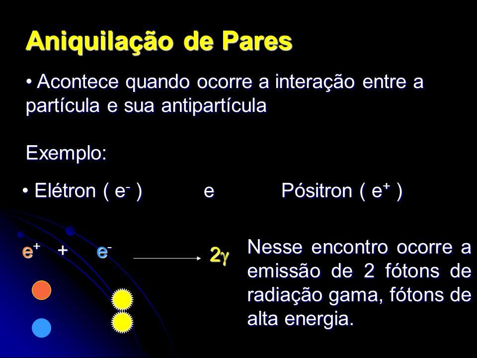 Aniquilação de Pares Acontece quando ocorre a interação entre a partícula e sua antipartícula. Exemplo: